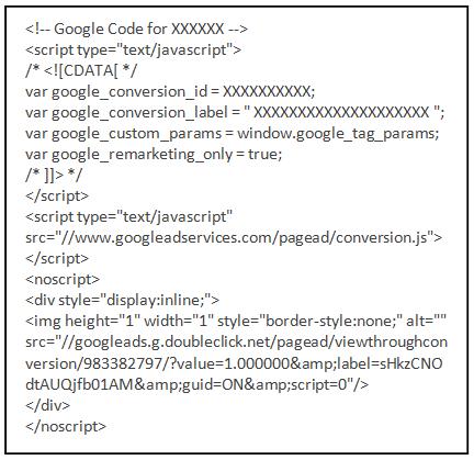 Remarketing a Retargeting – ukázka zdrojového kódu Google Remarketing